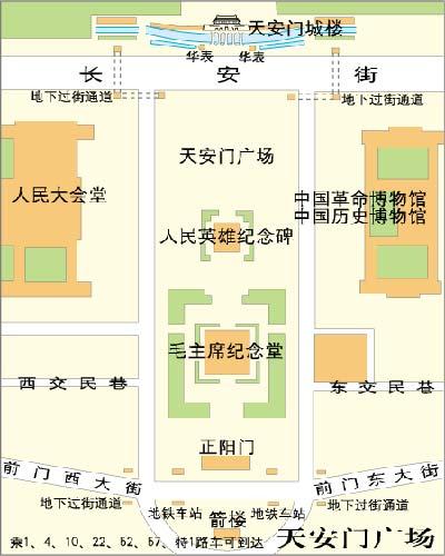 天安门景区地图