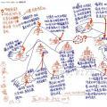 西藏十二寺庙手绘图(十二镇魔图)_西藏旅游地图库